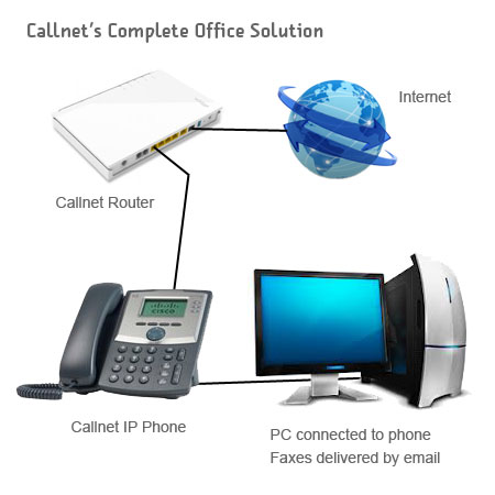 Callnet's Complete Office Solution