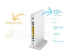 Callnet's V50u Router